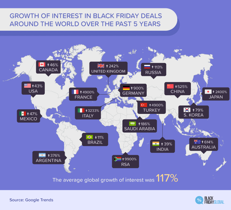 3f64c2a0e8 Global Recognition. GROWTH OF INTEREST IN BLACK FRIDAY DEALS ...