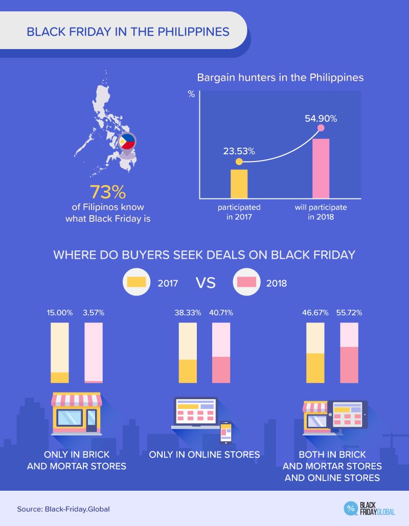 dc9801ed766 Black Friday 2019 Philippines – Black-Friday.Global