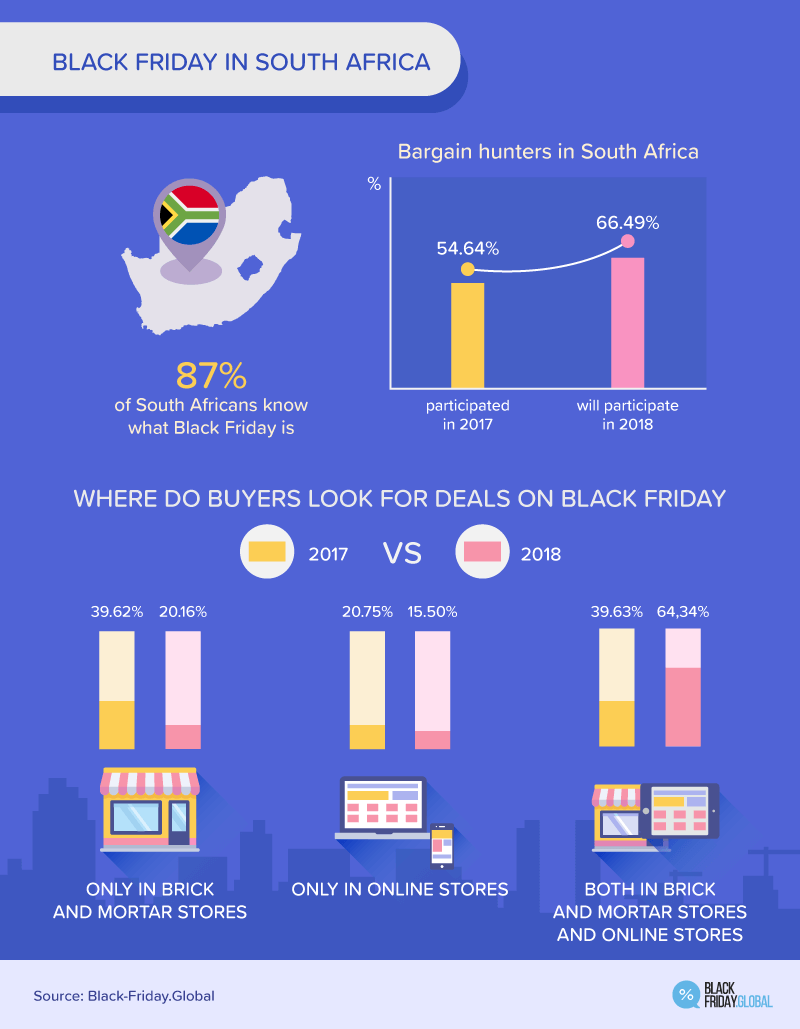 apple black friday deals 2019 south africa