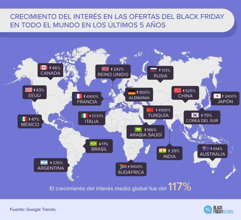 bf95221006 Reconocimiento Global. CRECIMIENTO DEL INTERÉS EN LAS OFERTAS DEL BLACK  FRIDAY ...