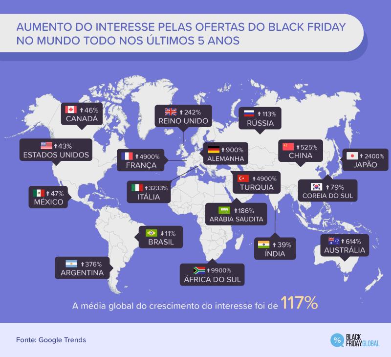 f875ed596 Black Friday Brasil 2018 – Black-Friday.Global